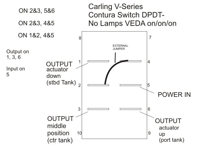 wiring diagram for carlingswitch the wiring diagram marine rocker switches wiring diagram nilza wiring diagram