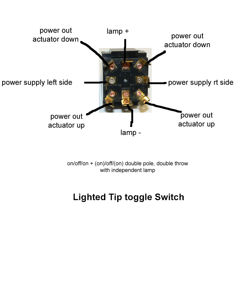 Carling Illuminated Toggle Switch Wiring Further 3 Wire Toggle ... on boat helm wiring, boat wiring diagrams showing fuses, glastron boat electrical diagram, mercruiser power trim wiring diagram, rocker switch wiring diagram, trim motor wiring diagram, boat instrument panel wiring diagrams, trim switch wiring diagram, teleflex trim gauge wiring diagram, volvo penta trim wiring diagram, boat diagram port starboard, yamaha trim gauge wiring diagram,